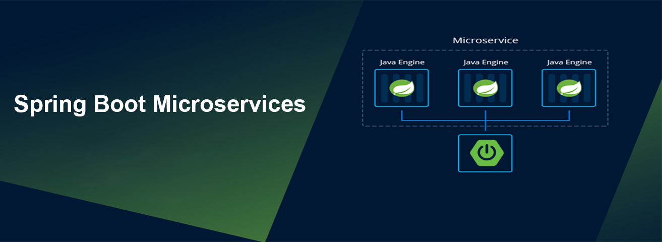 spring boot microservices training in hyderabad